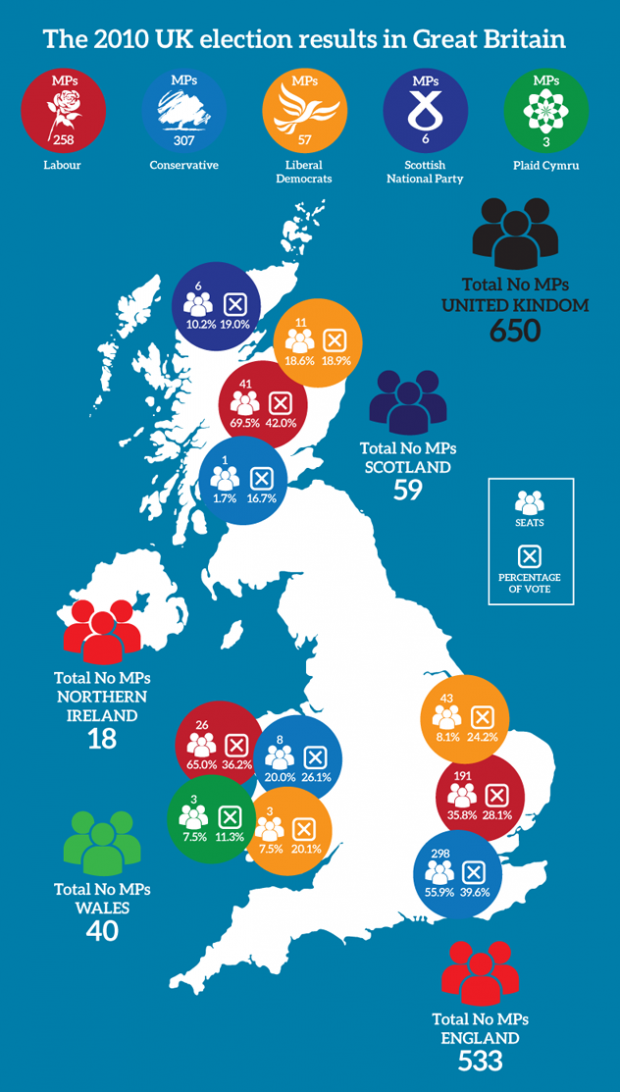 devolution in the uk Shan morgan reflects on almost a year as permanent secretary for the welsh government and how devolution has changed the landscape the civil service operates in.
