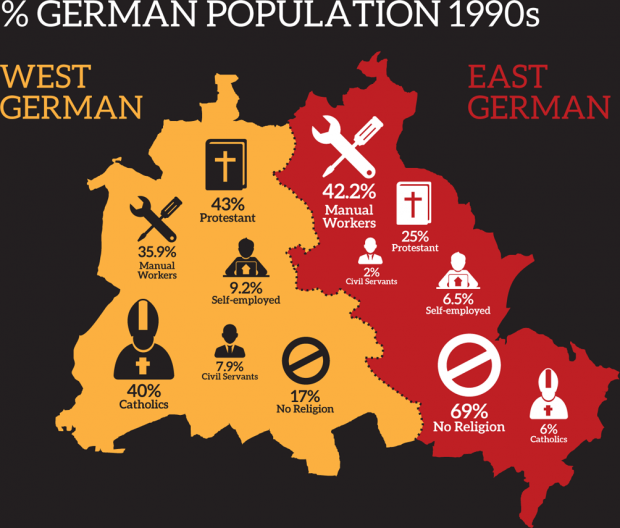 east german unification